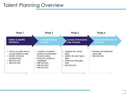 Talent Planning Overview Workforce Planning Ppt Powerpoint Presentation Infographics Rules