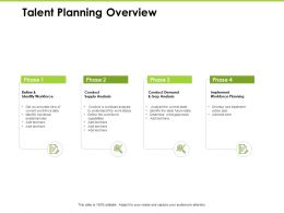 Talent Planning Overview Workforce Planning Ppt Visual Aids Gallery