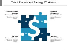 Talent Recruitment Strategy Workforce Management Risk Management Social Media Cpb