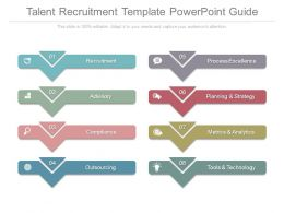 Talent Recruitment Template Powerpoint Guide