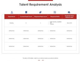 Talent Requirement Analysis Ppt Powerpoint Presentation Inspiration Visuals