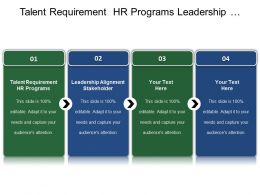 Talent Requirement Hr Programs Leadership Alignment Stakeholder