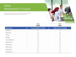 Talent Requirement In Future M3198 Ppt Powerpoint Presentation Inspiration Good