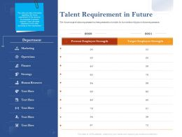 Talent Requirement In Future Ppt Powerpoint Presentation Summary Topics