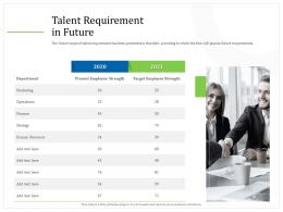 Talent Requirement In Future This Slide Ppt Powerpoint Presentation Model Show