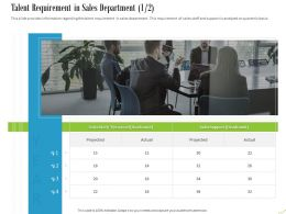 Talent Requirement In Sales Department Actual Ppt Powerpoint Presentation Gallery