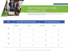 Talent Requirement In Sales Department M3199 Ppt Powerpoint Presentation Summary