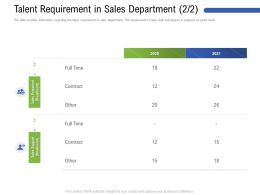 Talent Requirement In Sales Department M3200 Ppt Powerpoint Presentation Icon Design