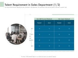 Talent Requirement In Sales Department Support Ppt Icon Example