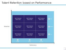Talent Retention Based On Performance Meets Exceeds Ppt Powerpoint Presentation Infographics
