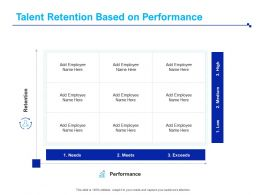 Talent Retention Based On Performance Needs Meets Ppt Powerpoint Presentation Pictures Icons