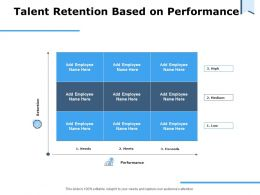 Talent Retention Based On Performance Ppt Powerpoint Presentation Styles Aids