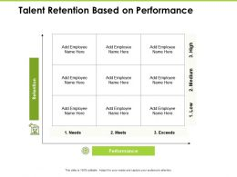 Talent Retention Based On Performance Retention Ppt Summary Aids
