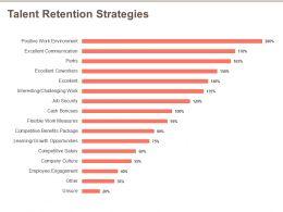 Talent Retention Strategies Cash Bonuses Ppt Powerpoint Presentation File Graphics