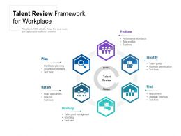 Talent Review Framework For Workplace