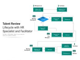 Talent Review Lifecycle With Hr Specialist And Facilitator