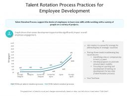 Talent Rotation Process Practices For Employee Development