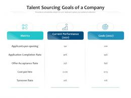 Talent Sourcing Goals Of A Company