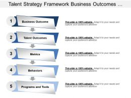Talent Strategy Framework Business Outcomes Behaviours Programs And Tools