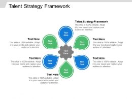 Talent Strategy Framework Ppt Powerpoint Presentation File Slide Cpb