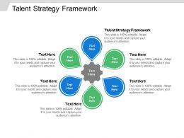 Talent Strategy Framework Ppt Powerpoint Presentation File Slide Cpb