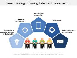 Talent Strategy Showing External Environment Ratification Institutionalization