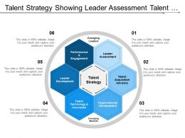 Talent Strategy Showing Leader Assessment Talent Acquisition Advisory