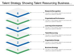 Talent Strategy Showing Talent Resourcing Business Strategy Alignment