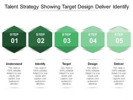 Talent Strategy Showing Target Design Deliver Identify