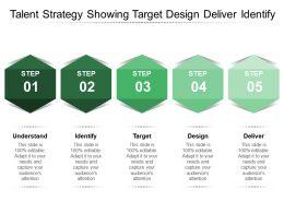 Talent Strategy Showing Target Design Deliver Identify