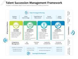 Talent Succession Management Framework