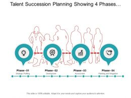 Talent Succession Planning Showing 4 Phases Of Assessing Employee Capabilities