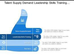 Talent Supply Demand Leadership Skills Training Continuous Embedded