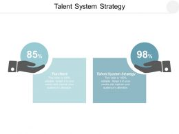Talent System Strategy Ppt Powerpoint Presentation Layouts Design Inspiration Cpb