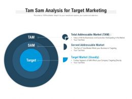 Tam Sam Analysis For Target Marketing
