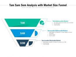 Tam Sam Som Analysis With Market Size Funnel