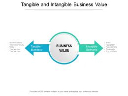 Tangible And Intangible Business Value