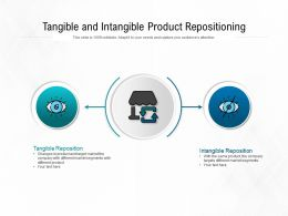 Tangible And Intangible Product Repositioning