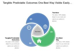 Tangible Predictable Outcomes One Best Way Visible Easily Measurable