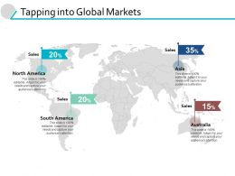 Tapping Into Global Markets Ppt Powerpoint Presentation Icon Layouts