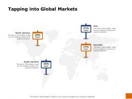 Tapping Into Global Markets Ppt Powerpoint Presentation Slides Designs Download