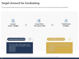 Target Amount For Fundraising Units Ppt Powerpoint Presentation Summary Examples