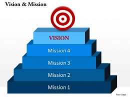Target And Vision Dart Ladder Diagram 0214