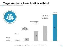 Target Audience Classification In Retail Ppt Slides Visuals
