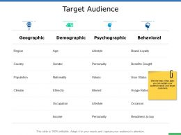Target Audience Demographic Ppt Powerpoint Presentation Slides Shapes