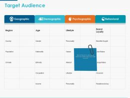 Target Audience Ppt Powerpoint Presentation Icon Sample
