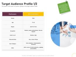 Target Audience Profile Particulars Brand Renovating Ppt Infographics