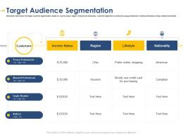 Target Audience Segmentation Developing Integrated Marketing Plan New Product Launch