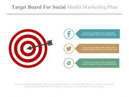 target_board_for_social_media_marketing_plan_powerpoint_slides_Slide01