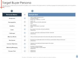 Target Buyer Persona Product Launch Plan Ppt Download